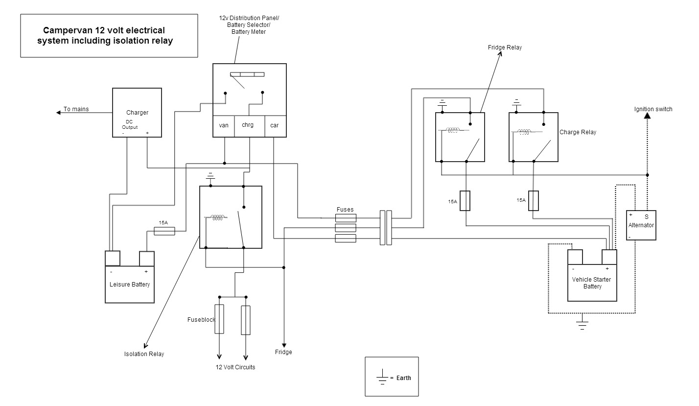 Campervan And Motorhome Electrical Systems Build A Diy Wind Turbine Wiring Diagrams Diagram